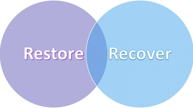 Restore & Recover Road Map
